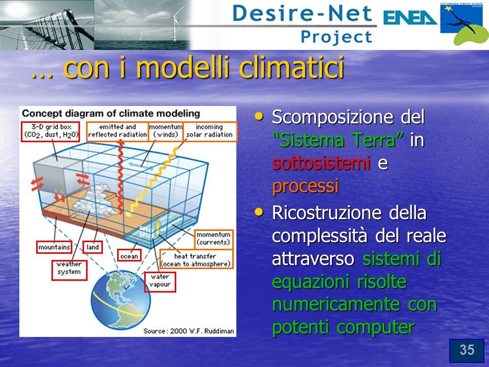 … con i modelli climatici
