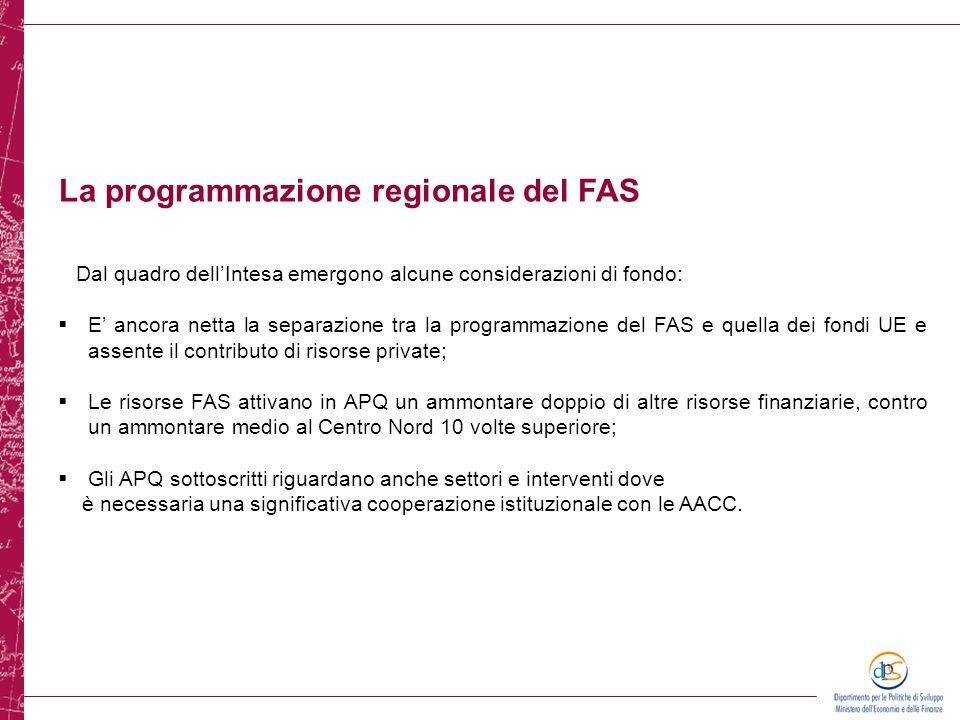 La programmazione regionale del FAS