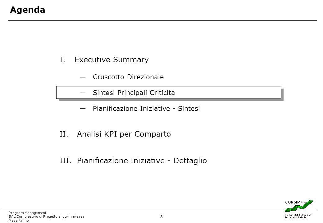 Agenda Executive Summary Analisi KPI per Comparto