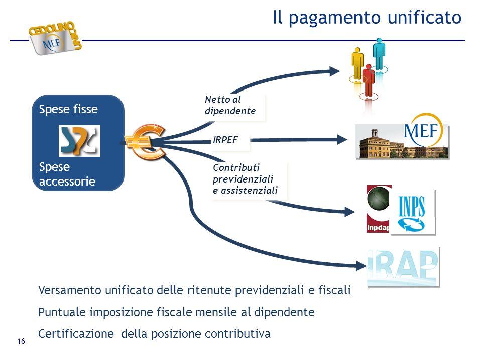 Il pagamento unificato