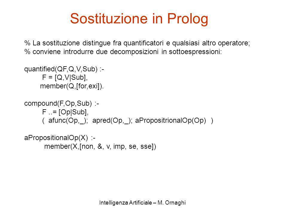 Sostituzione in Prolog
