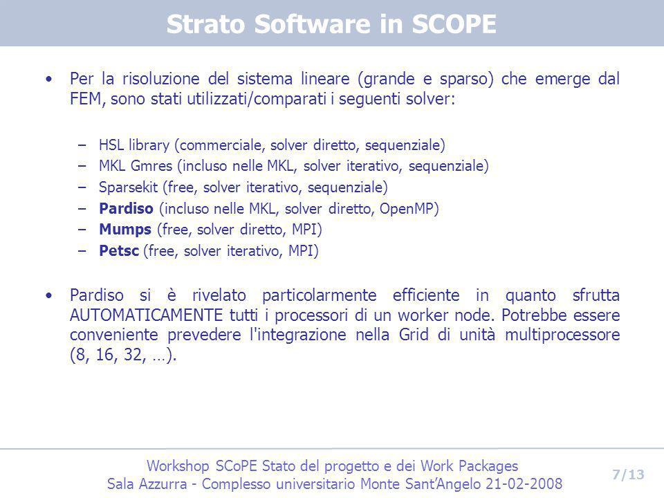 Strato Software in SCOPE