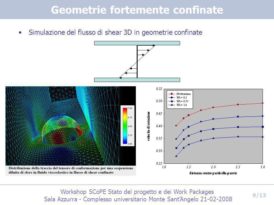 Geometrie fortemente confinate