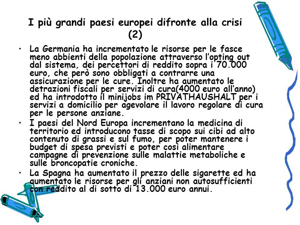 I più grandi paesi europei difronte alla crisi (2)