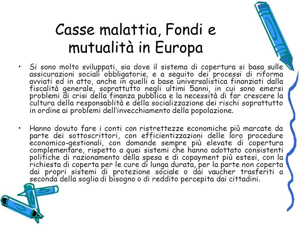 Casse malattia, Fondi e mutualità in Europa