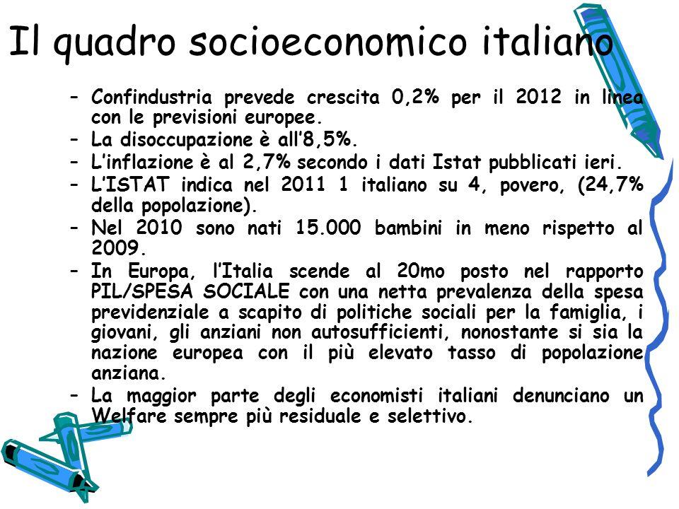 Il quadro socioeconomico italiano