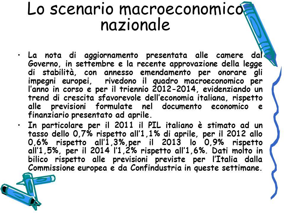 Lo scenario macroeconomico nazionale