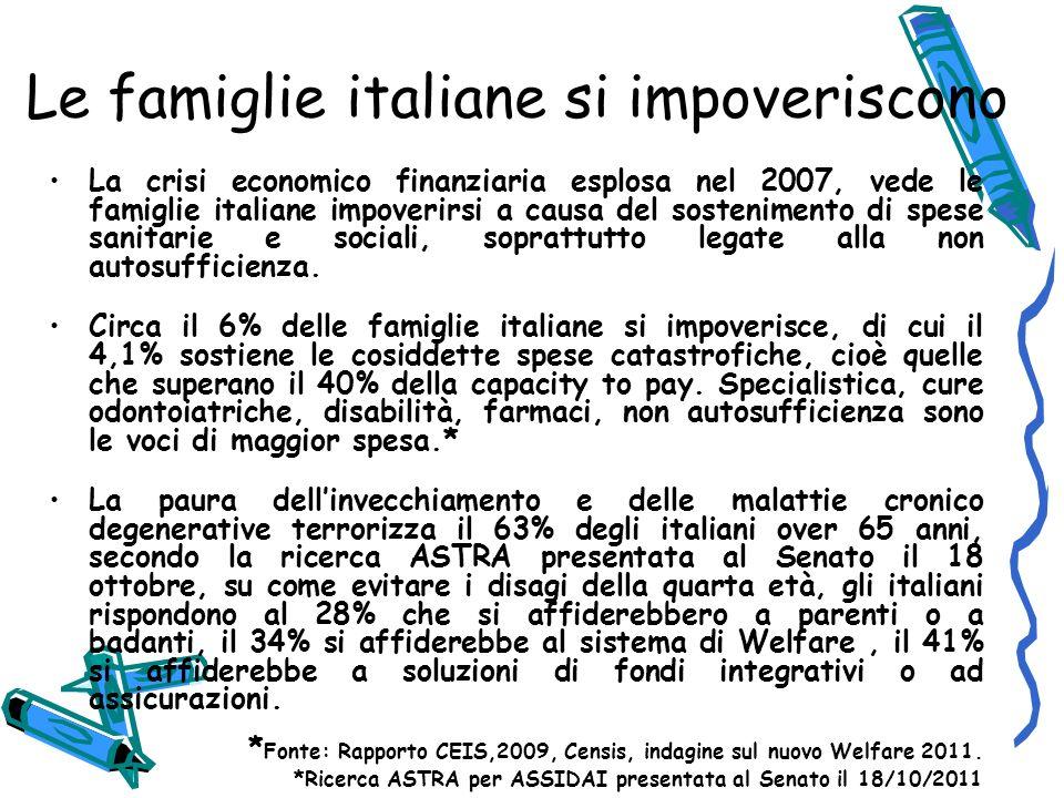 Le famiglie italiane si impoveriscono