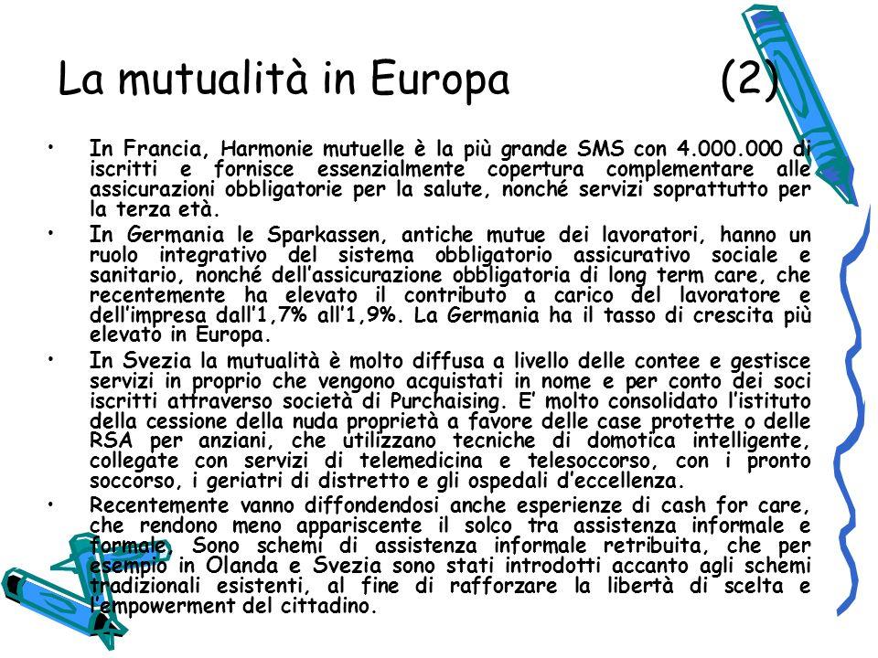 La mutualità in Europa (2)