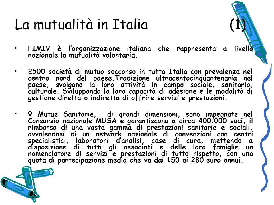 La mutualità in Italia (1)