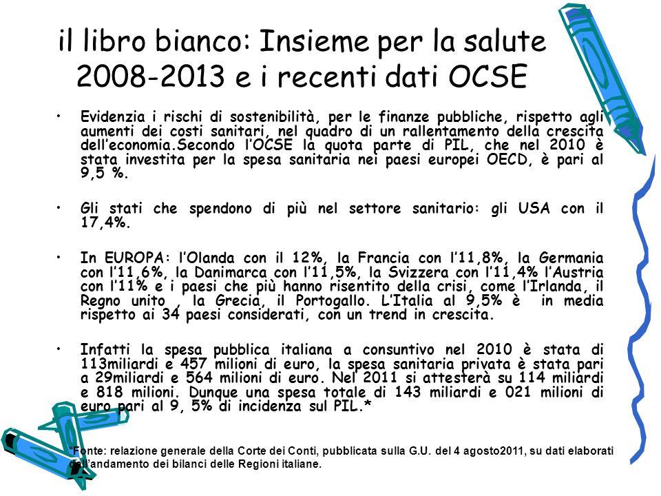 il libro bianco: Insieme per la salute 2008-2013 e i recenti dati OCSE