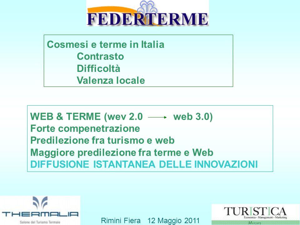 Cosmesi e terme in Italia Contrasto Difficoltà Valenza locale