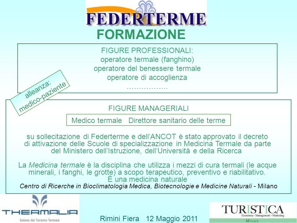 FORMAZIONE FIGURE PROFESSIONALI: operatore termale (fanghino)