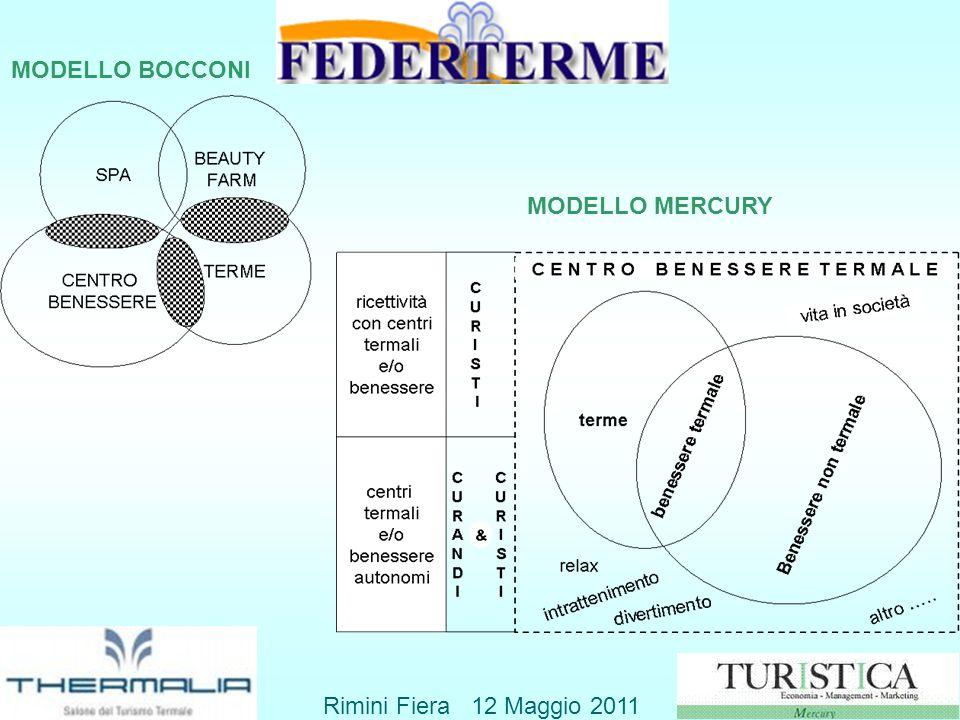 MODELLO BOCCONI MODELLO MERCURY Rimini Fiera 12 Maggio 2011