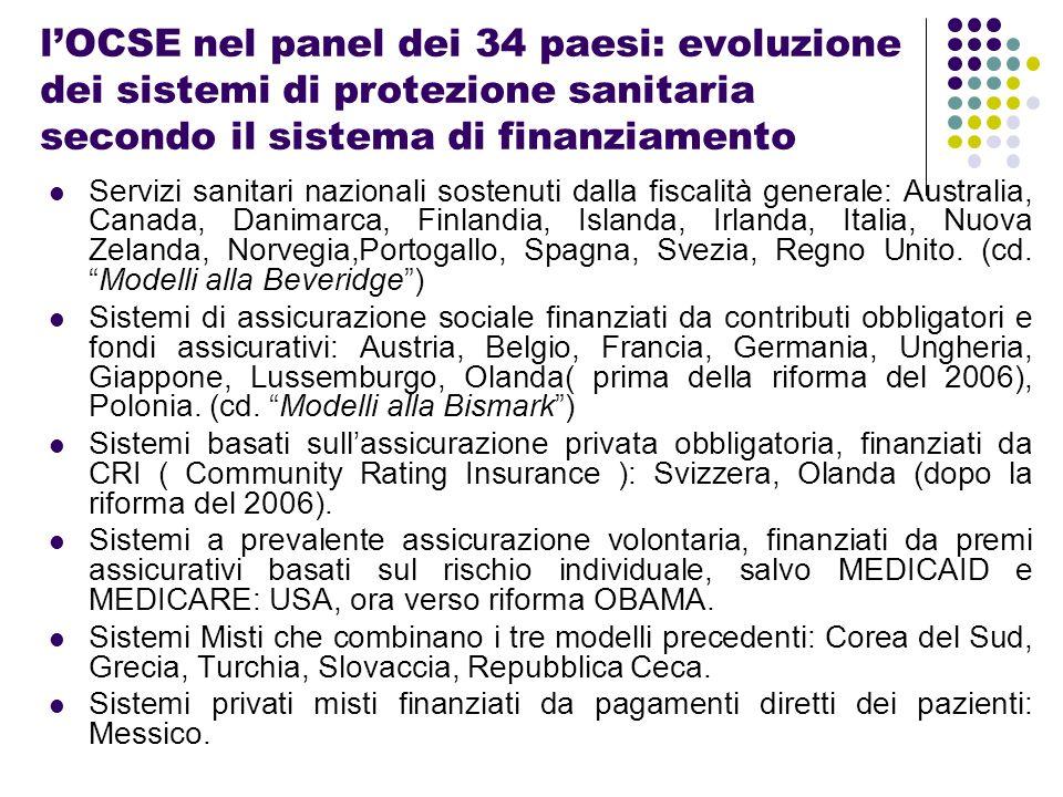 l'OCSE nel panel dei 34 paesi: evoluzione dei sistemi di protezione sanitaria secondo il sistema di finanziamento