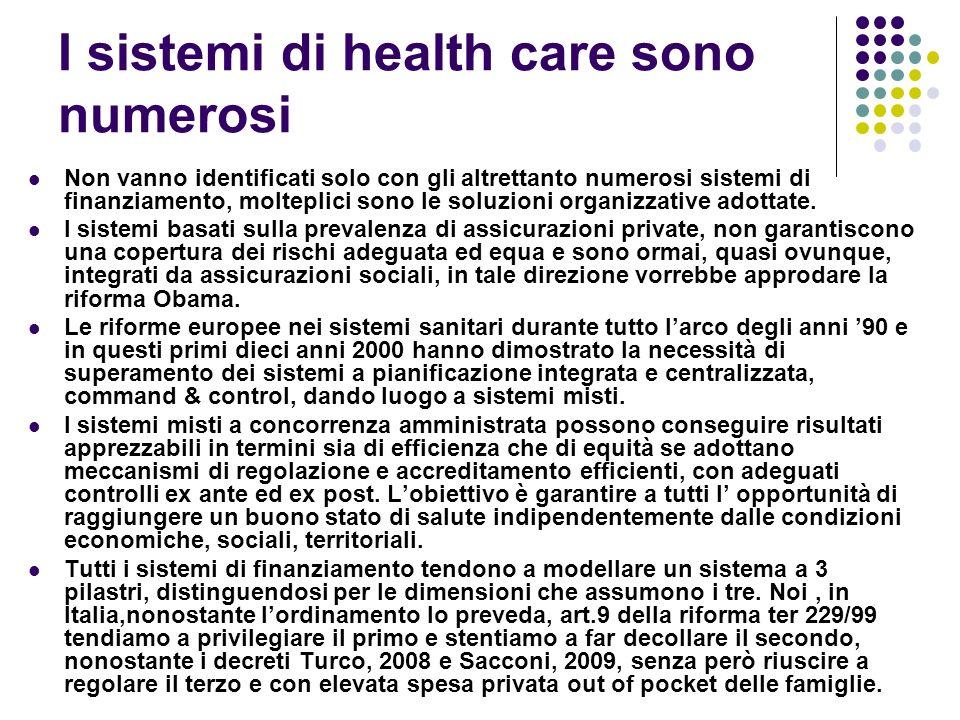 I sistemi di health care sono numerosi