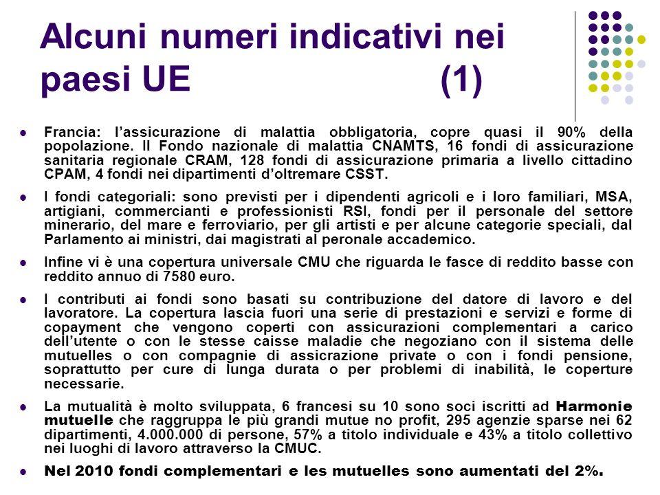 Alcuni numeri indicativi nei paesi UE (1)