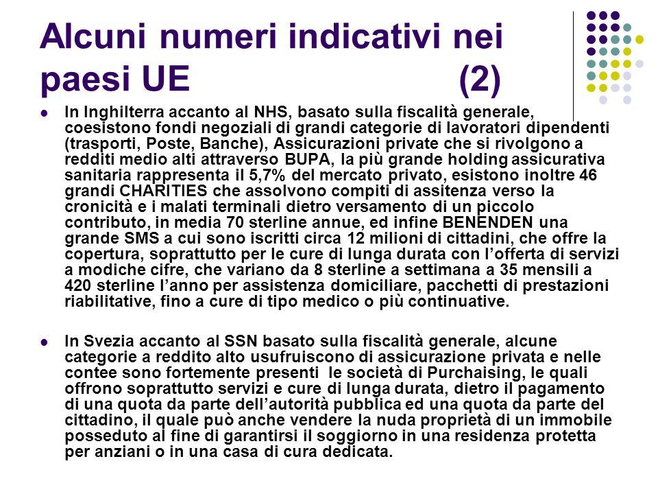 Alcuni numeri indicativi nei paesi UE (2)