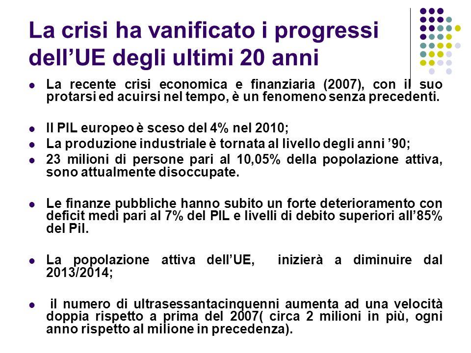 La crisi ha vanificato i progressi dell'UE degli ultimi 20 anni