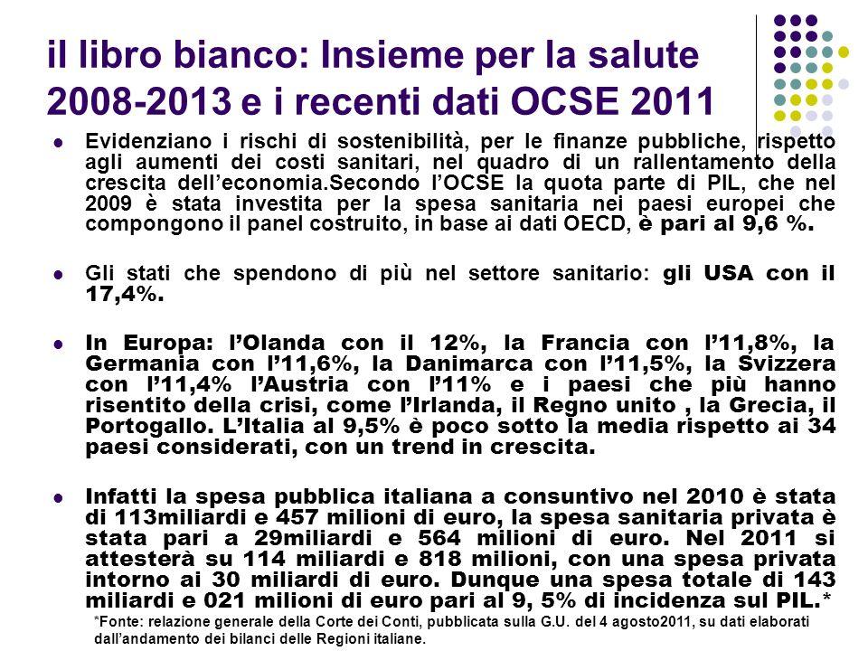 il libro bianco: Insieme per la salute 2008-2013 e i recenti dati OCSE 2011