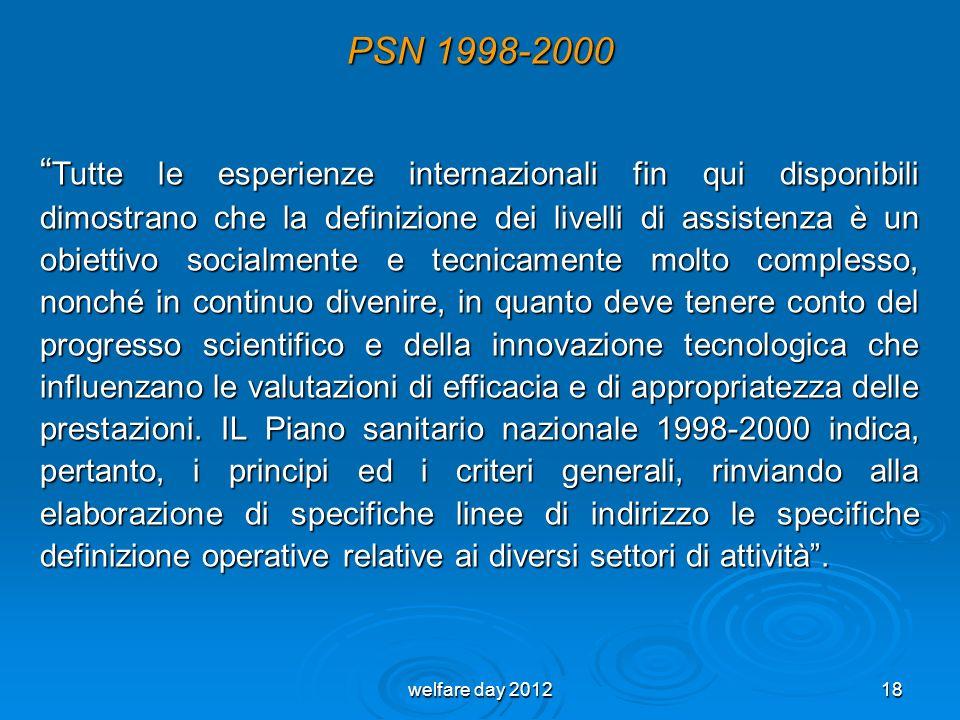 PSN 1998-2000