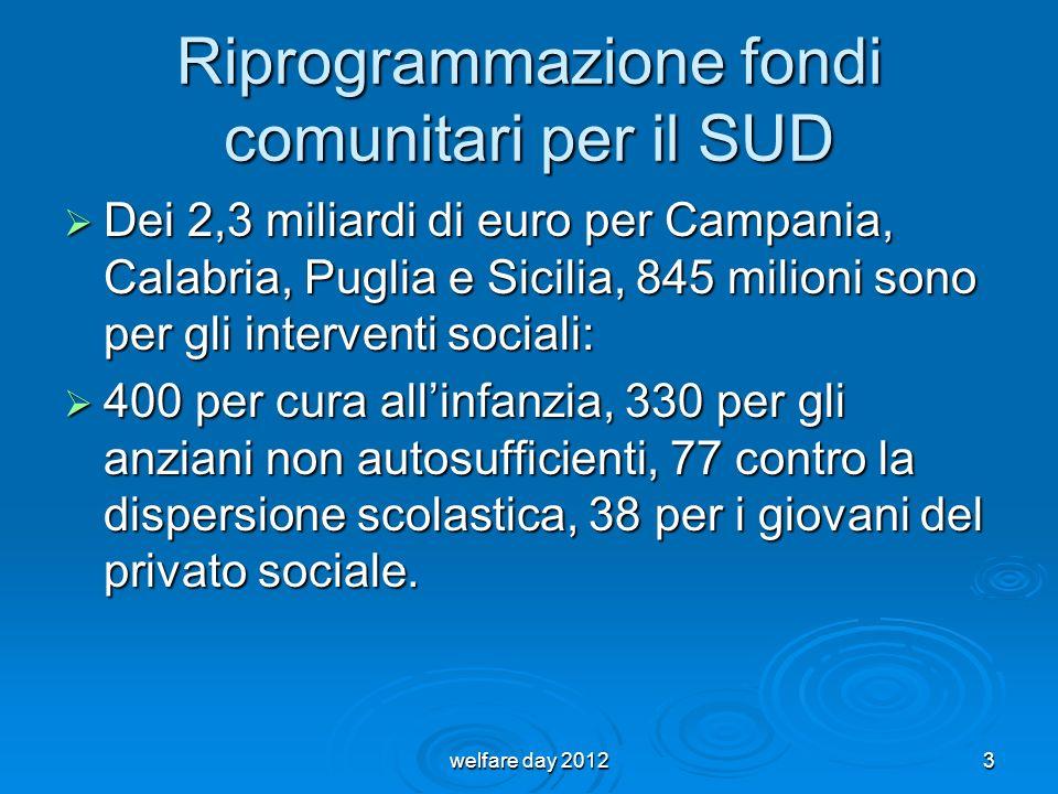 Riprogrammazione fondi comunitari per il SUD