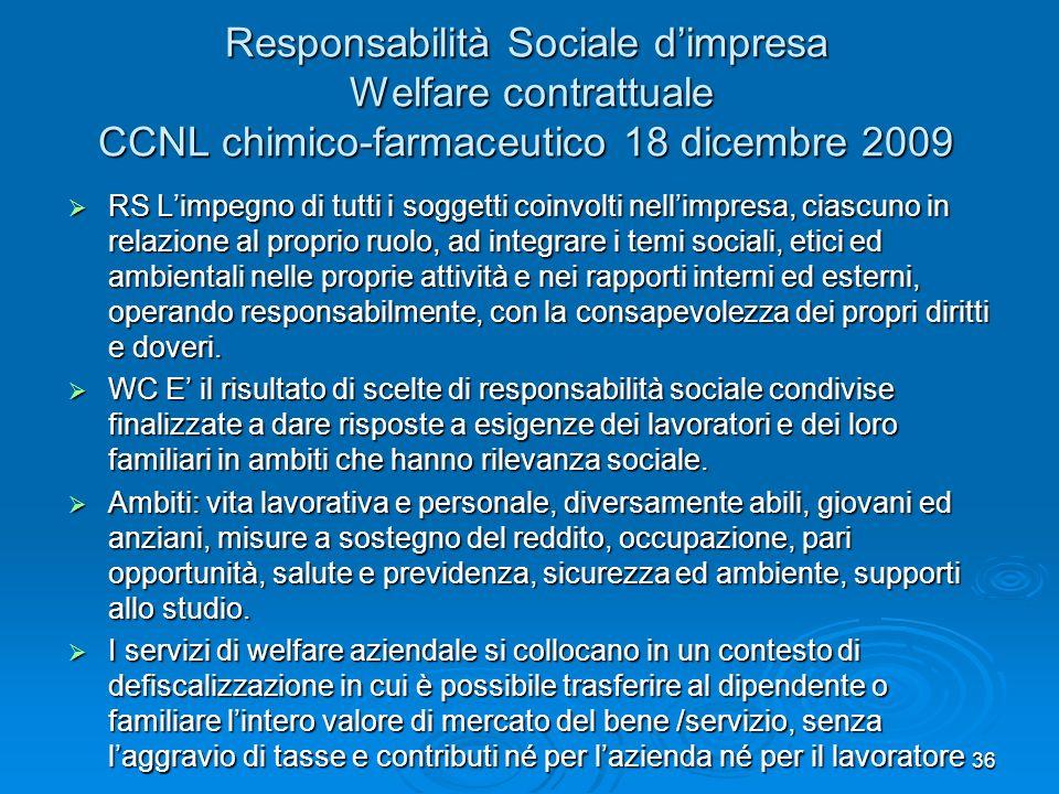 Responsabilità Sociale d'impresa Welfare contrattuale CCNL chimico-farmaceutico 18 dicembre 2009