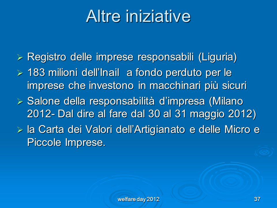 Altre iniziative Registro delle imprese responsabili (Liguria)