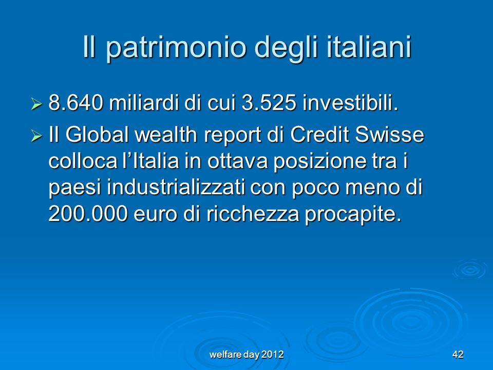 Il patrimonio degli italiani