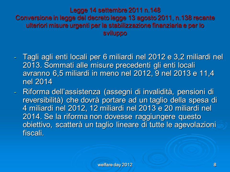 Legge 14 settembre 2011 n.148 Conversione in legge del decreto legge 13 agosto 2011, n.138 recante ulteriori misure urgenti per la stabilizzazione finanziaria e per lo sviluppo
