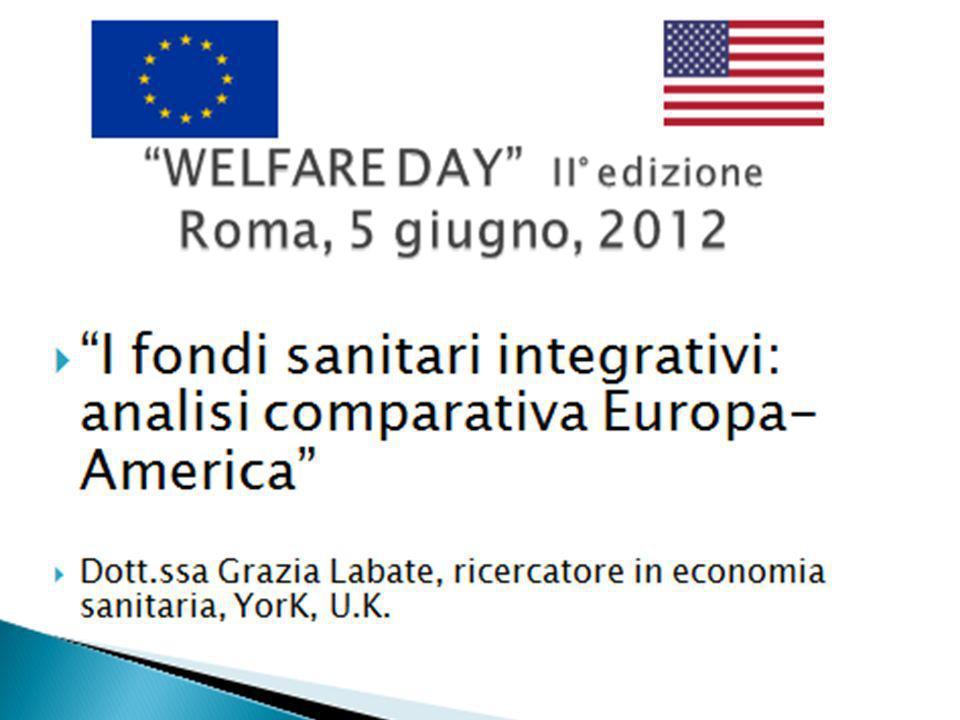 WELFARE DAY II° edizione Roma, 5 giugno, 2012