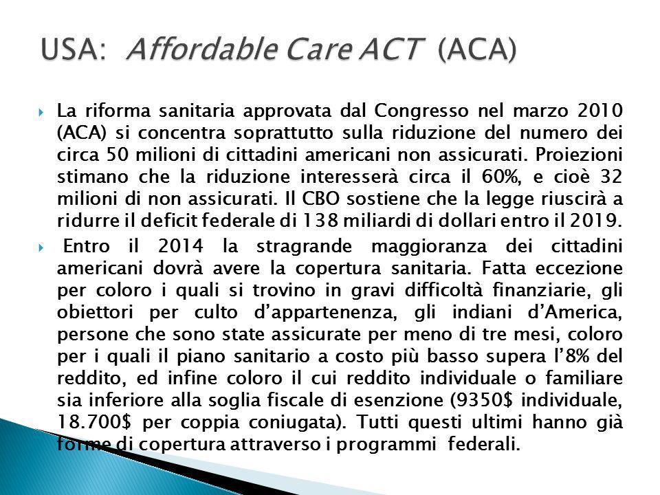 USA: Affordable Care ACT (ACA)