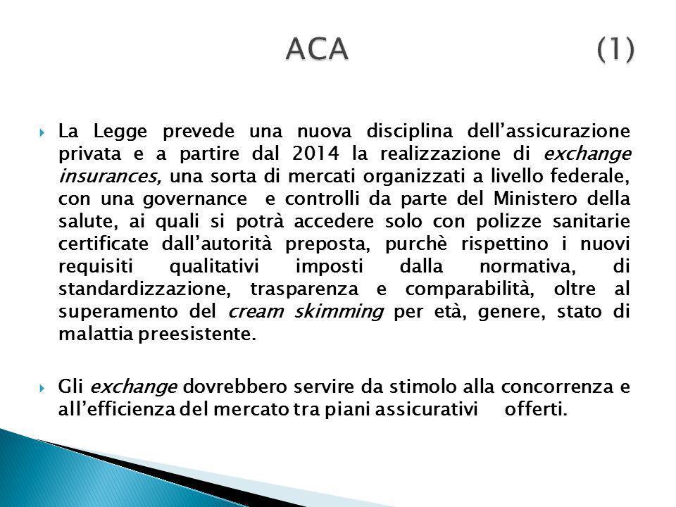 ACA (1)