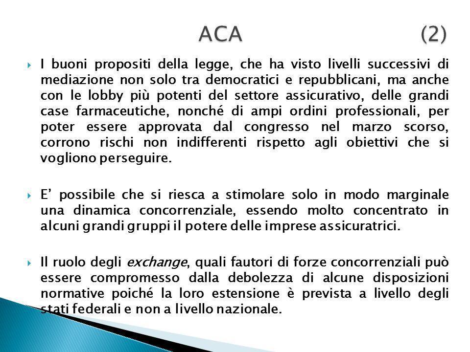 ACA (2)