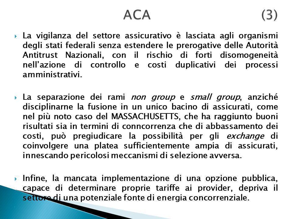 ACA (3)