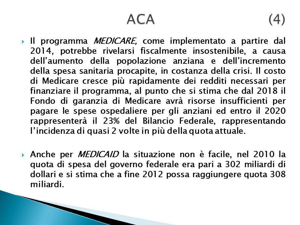 ACA (4)