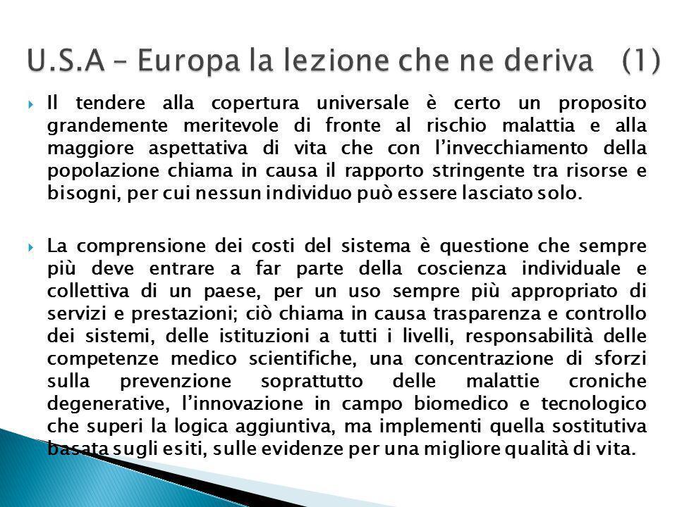 U.S.A – Europa la lezione che ne deriva (1)