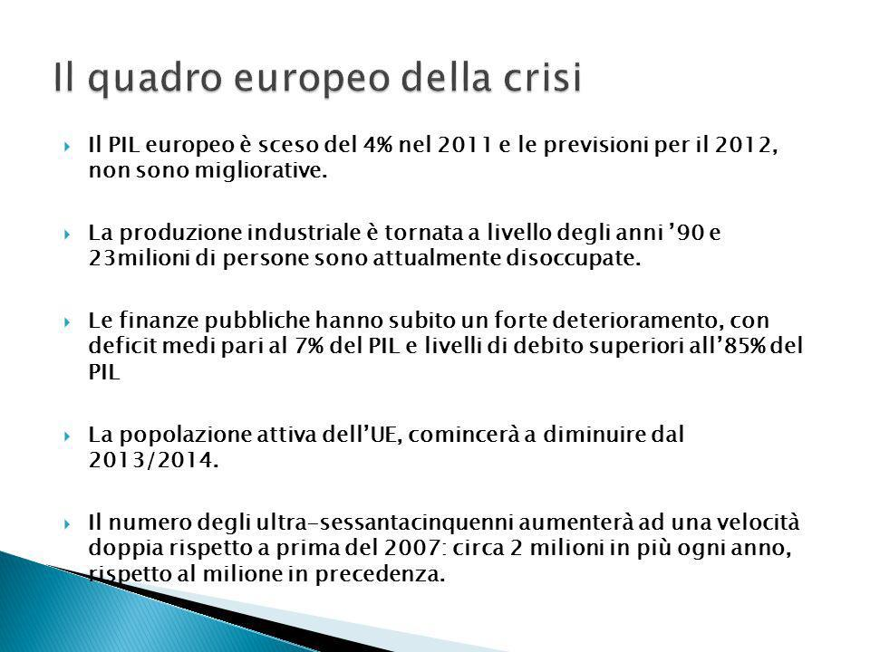 Il quadro europeo della crisi