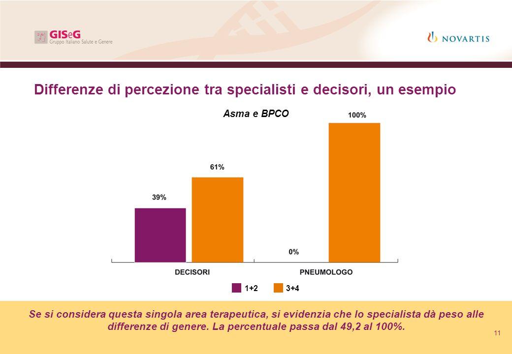 Differenze di percezione tra specialisti e decisori, un esempio