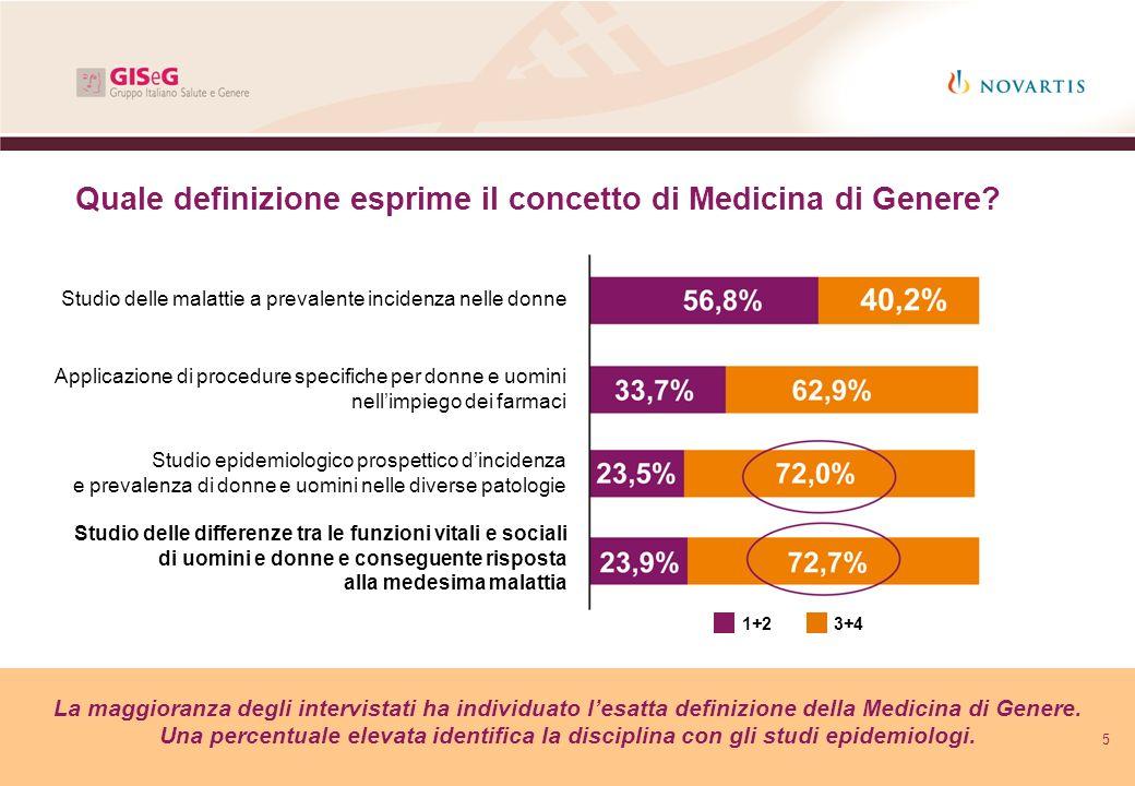 Quale definizione esprime il concetto di Medicina di Genere