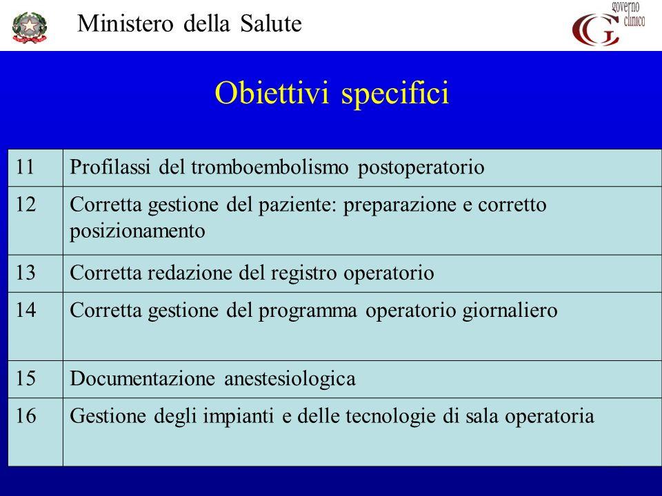 Obiettivi specifici 11 Profilassi del tromboembolismo postoperatorio