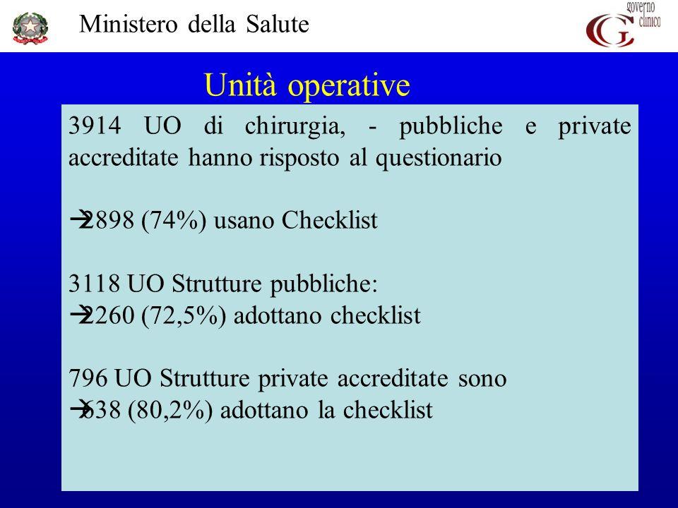 Unità operative3914 UO di chirurgia, - pubbliche e private accreditate hanno risposto al questionario.
