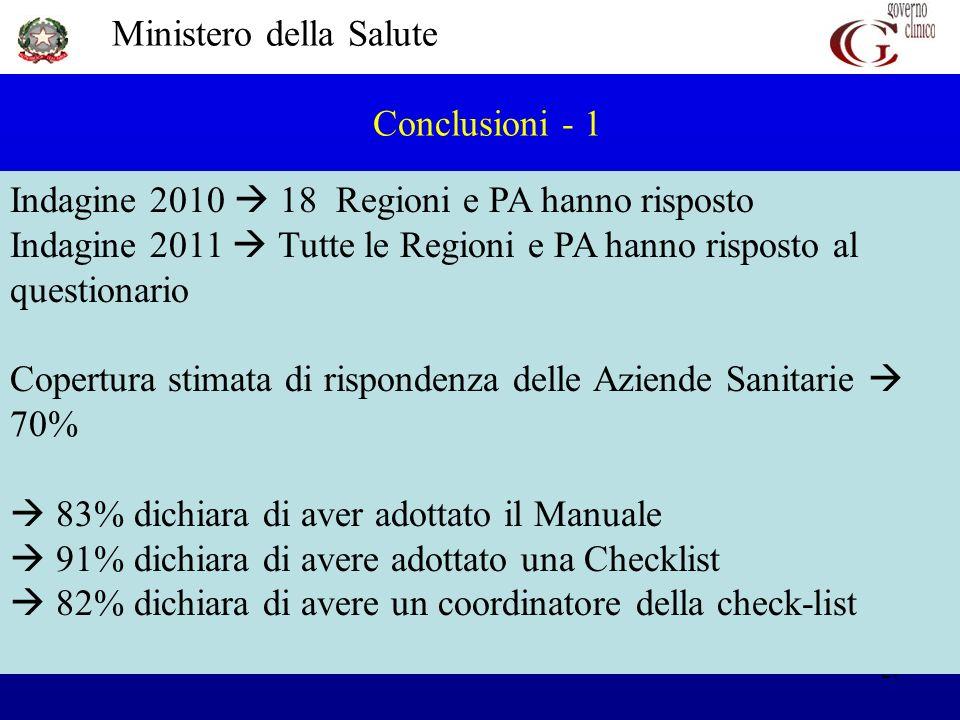Conclusioni - 1Indagine 2010  18 Regioni e PA hanno risposto. Indagine 2011  Tutte le Regioni e PA hanno risposto al questionario.