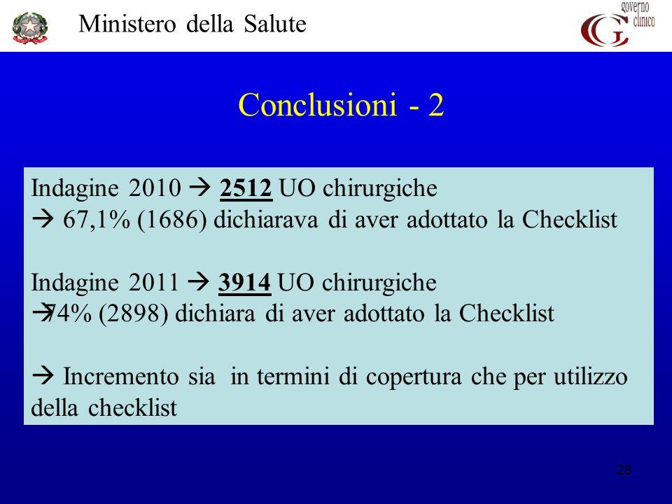 Conclusioni - 2 Indagine 2010  2512 UO chirurgiche