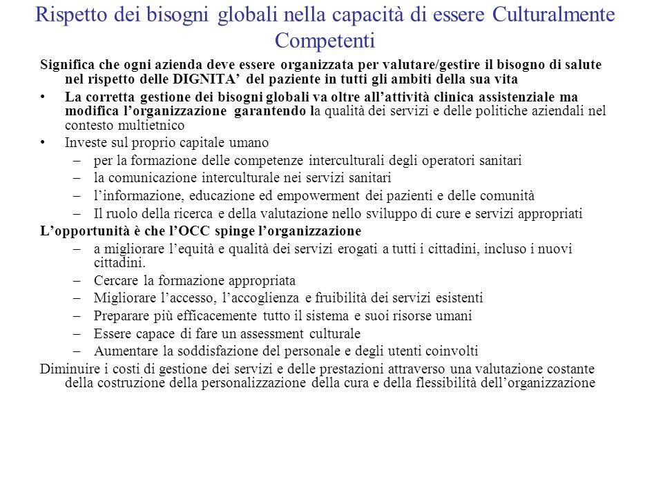Rispetto dei bisogni globali nella capacità di essere Culturalmente Competenti