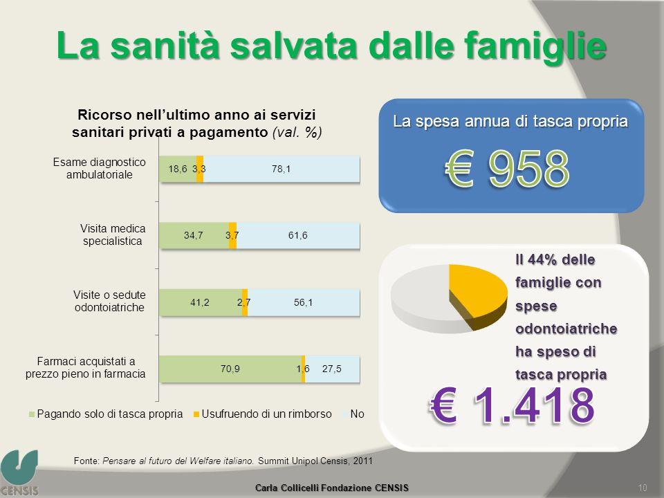 La sanità salvata dalle famiglie