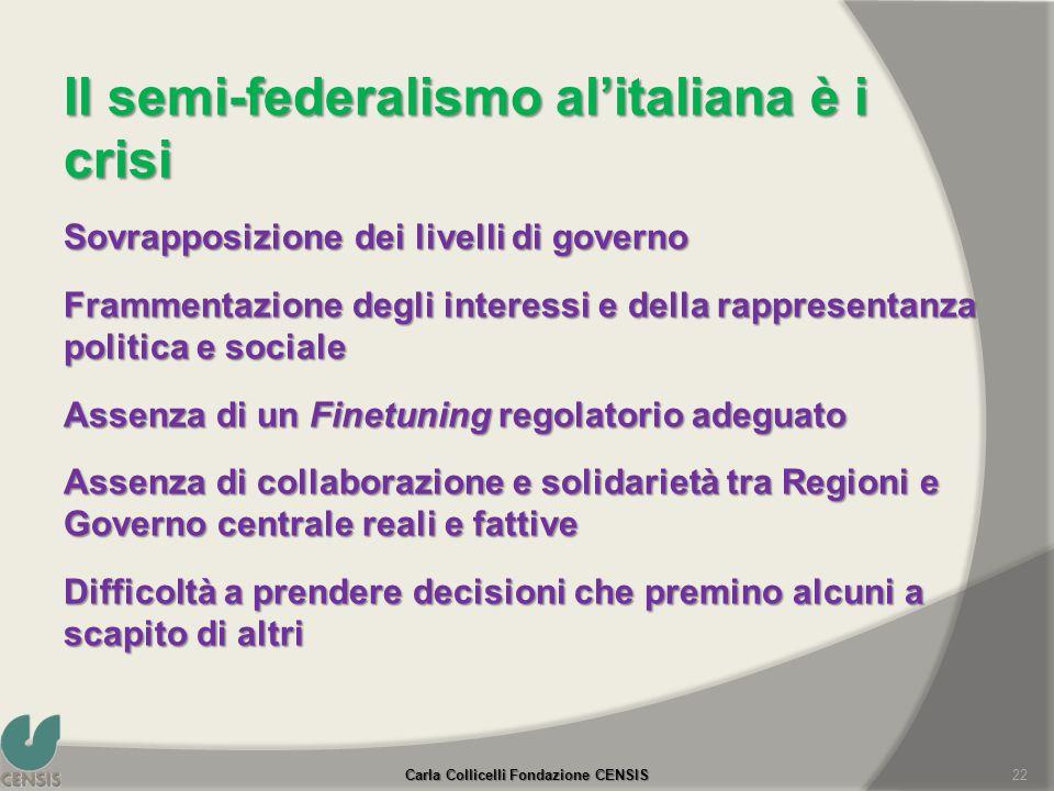 Carla Collicelli Fondazione CENSIS