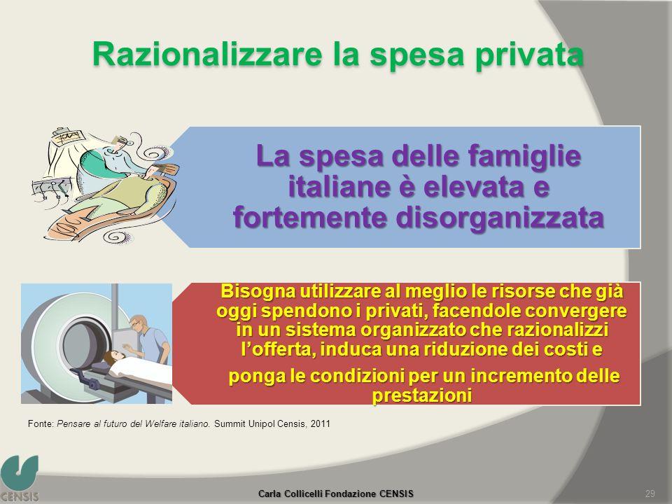 Razionalizzare la spesa privata