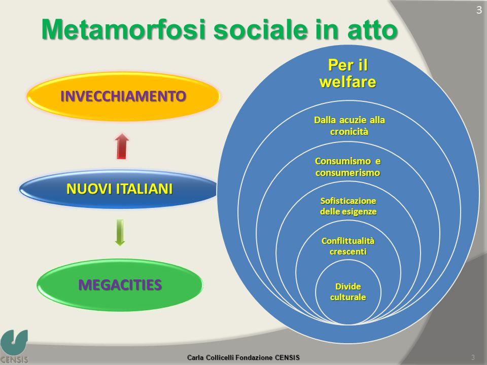 Metamorfosi sociale in atto