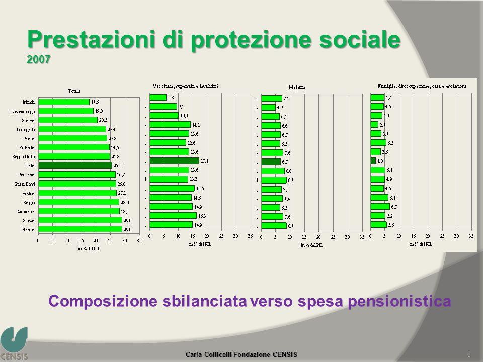 Prestazioni di protezione sociale 2007
